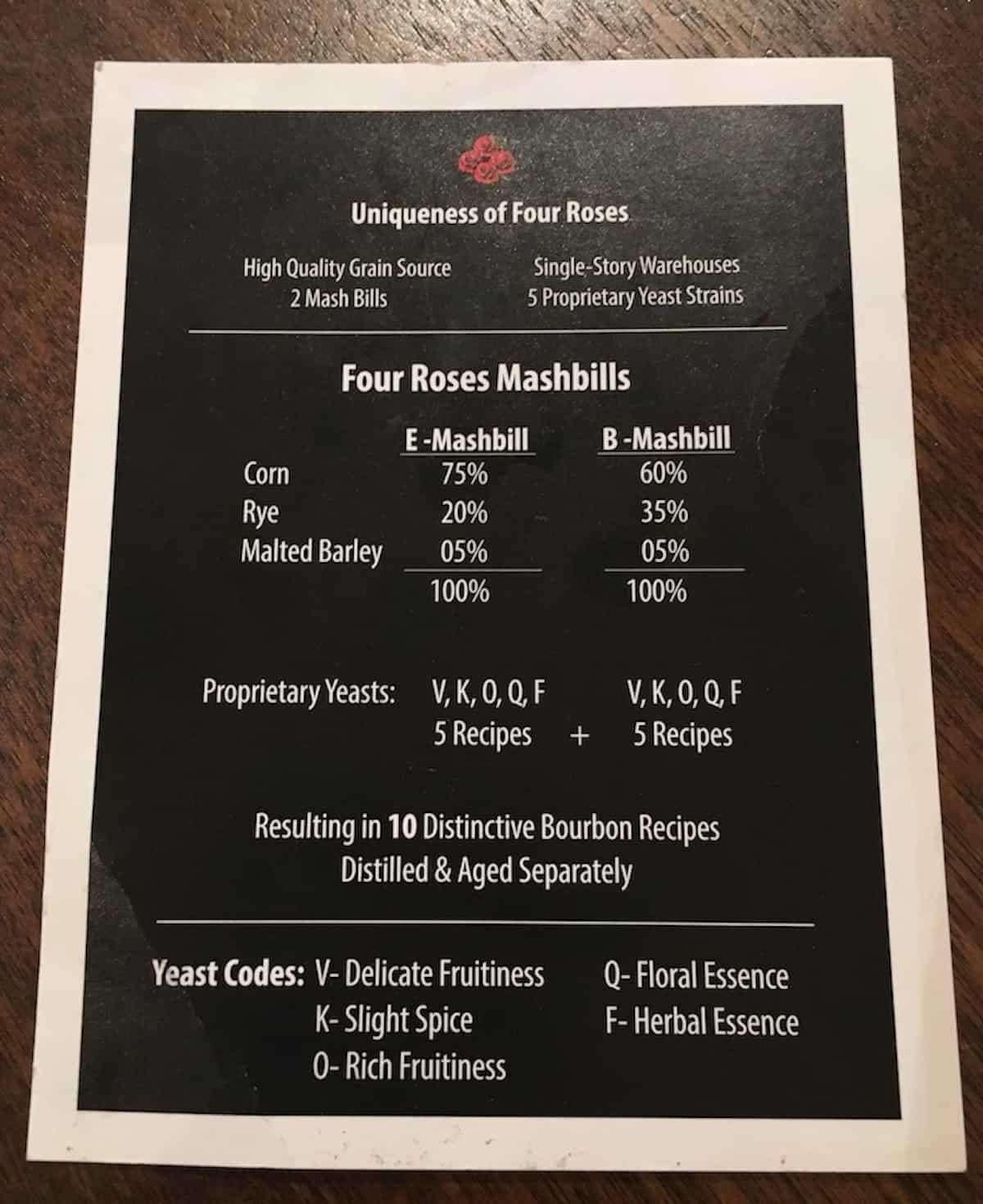 Four Roses Bourbon mashbill choices