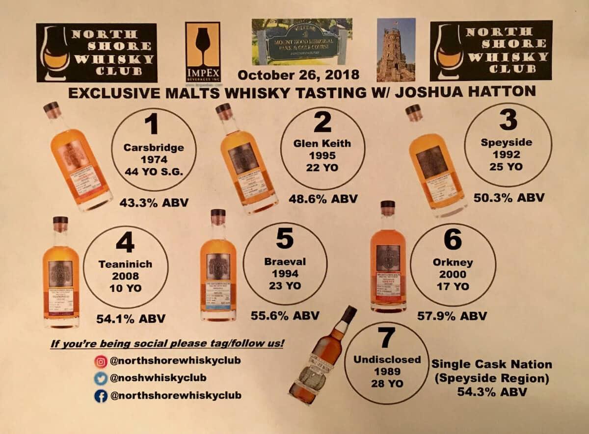Esclusive Malts whisky tasting mat.