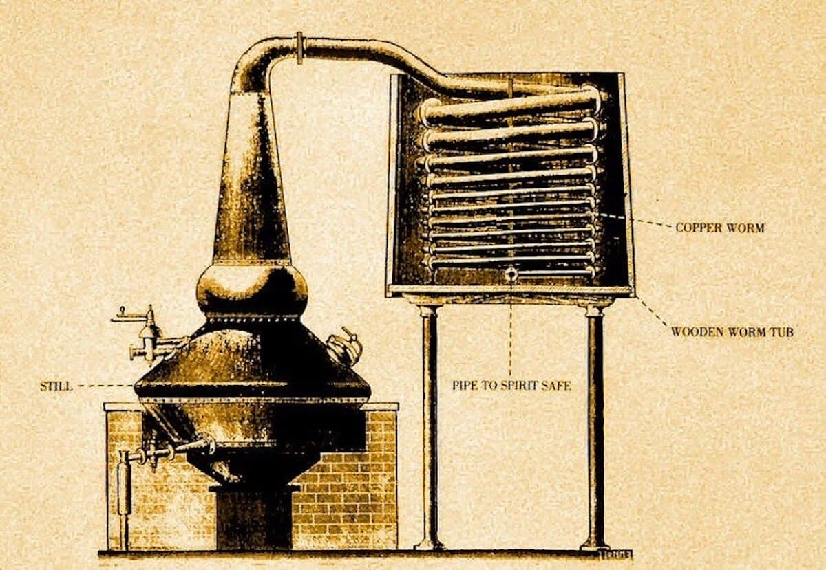 Diagram of a still using a worm tub
